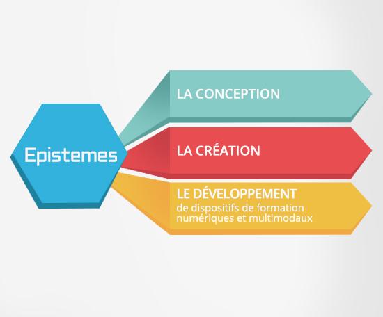 presentation-epistemes