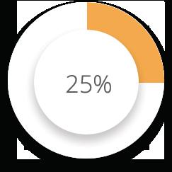 pourcentage-ingenierie-pedagogique