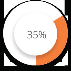 pourcentage-conception-numerique