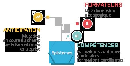 graphique-presentation-epistemes