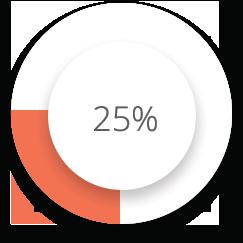 pourcentage-pre-production-pedagogique