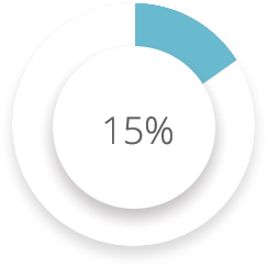 pourcentage-projet-individuel